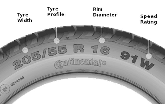 How To Find Your Wheel Size   To find a replacement wheel trim or a new set of wheel trims, you will need to know what your existing wheel size is. In the diagram below, you are looking for the third piece of information from the tyre sidewall.